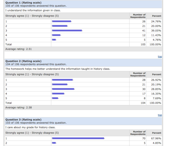 Quia Survey Example 2