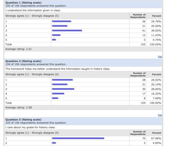 Quia Survey Example 2
